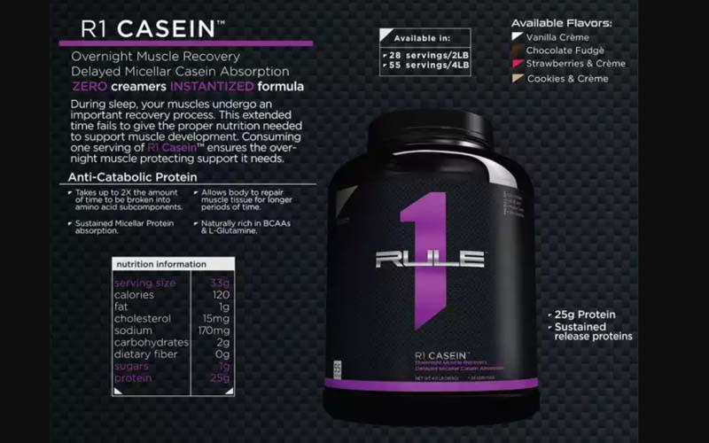 Casein Protein là gì?